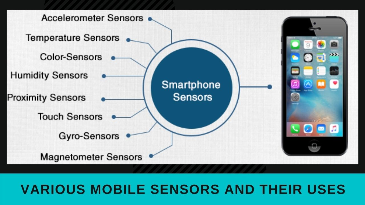 Various Mobile Sensors and their uses